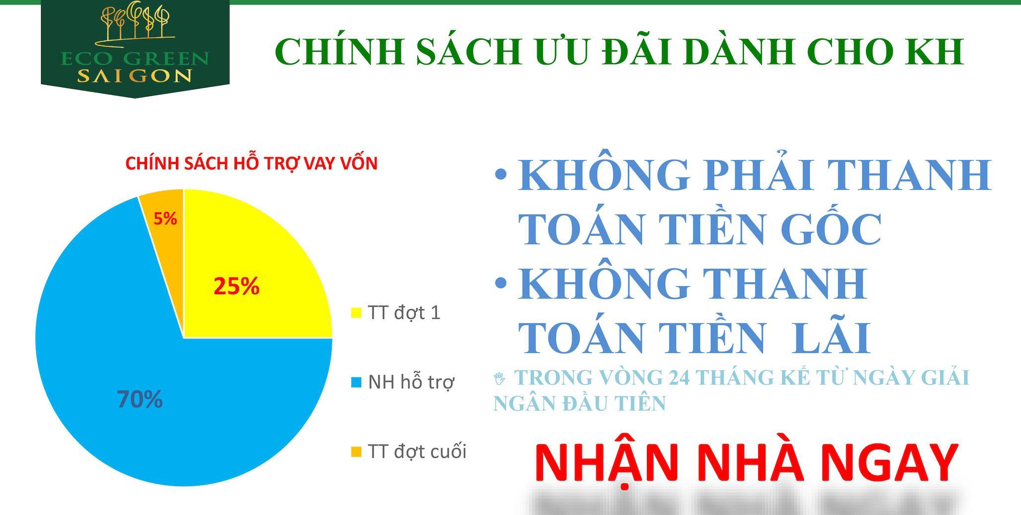 pttt-vay-ngan-hang-eco-green-saigon